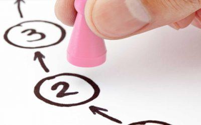 Pasos principales para comenzar a emprender